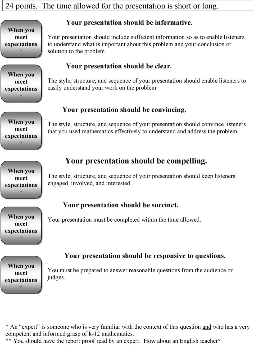 Your presentation should be clear. The style, structure, and sequence of your presentation should enable listeners to easily understand your work on the problem.
