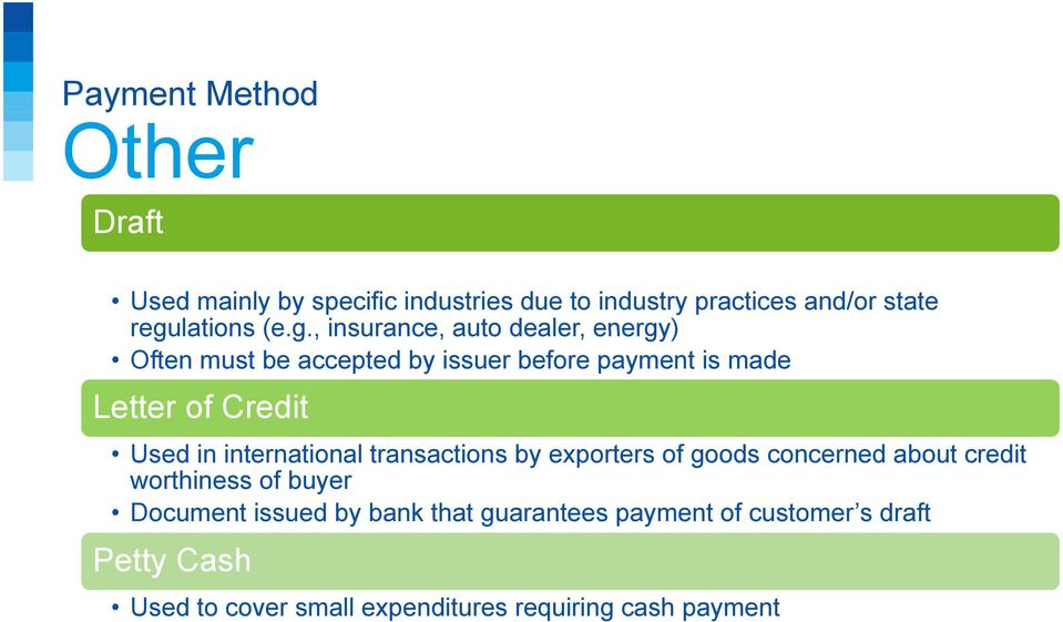Used in international transactions by exporters of goods concerned about credit worthiness of buyer Document