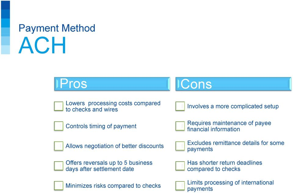 compared to checks Cons Involves a more complicated setup Requires maintenance of payee financial information Excludes