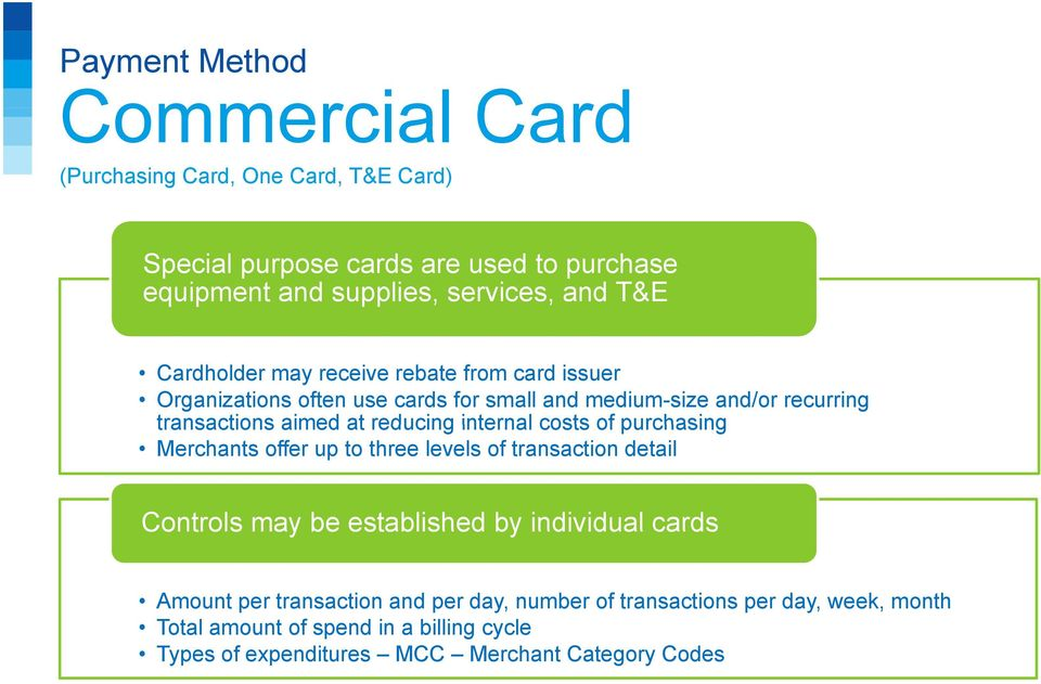 reducing internal costs of purchasing Merchants offer up to three levels of transaction detail Controls may be established by individual cards Amount