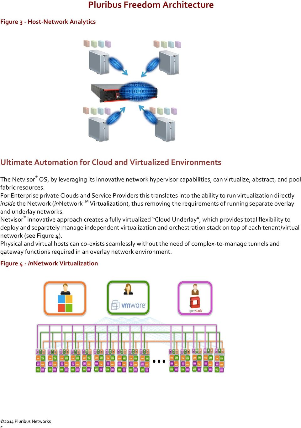 For Enterprise private Clouds and Service Providers this translates into the ability to run virtualization directly inside the Network (innetwork TM Virtualization), thus removing the requirements of