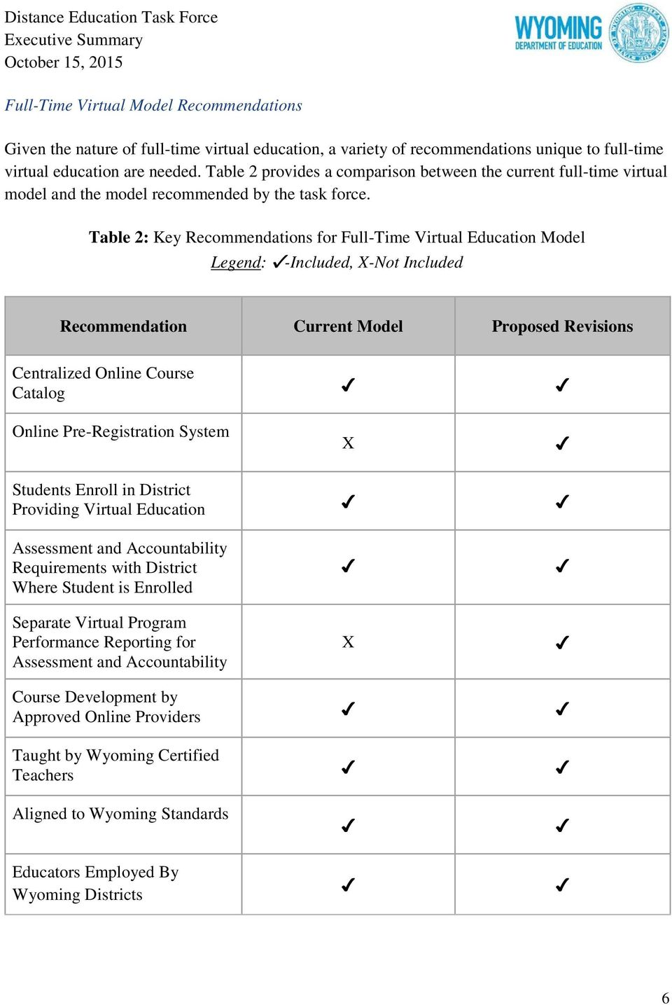 Table 2: Key Recommendations for Full-Time Virtual Education Model Legend: -Included, -Not Included Recommendation Current Model Proposed Revisions Centralized Online Course Catalog Online