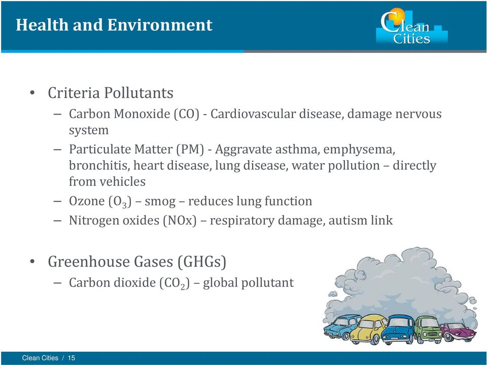 water pollution directly from vehicles Ozone (O 3 ) smog reduces lung function Nitrogen oxides (NOx)