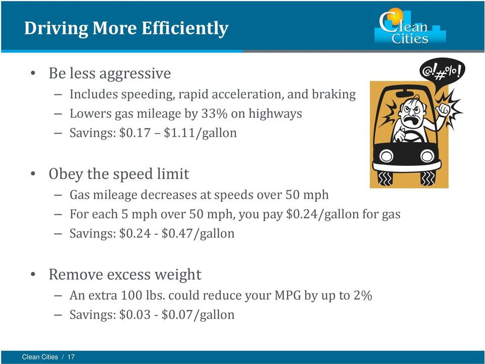 11/gallon Obey the speed limit Gas mileage decreases at speeds over 50 mph For each 5 mph over 50 mph, you