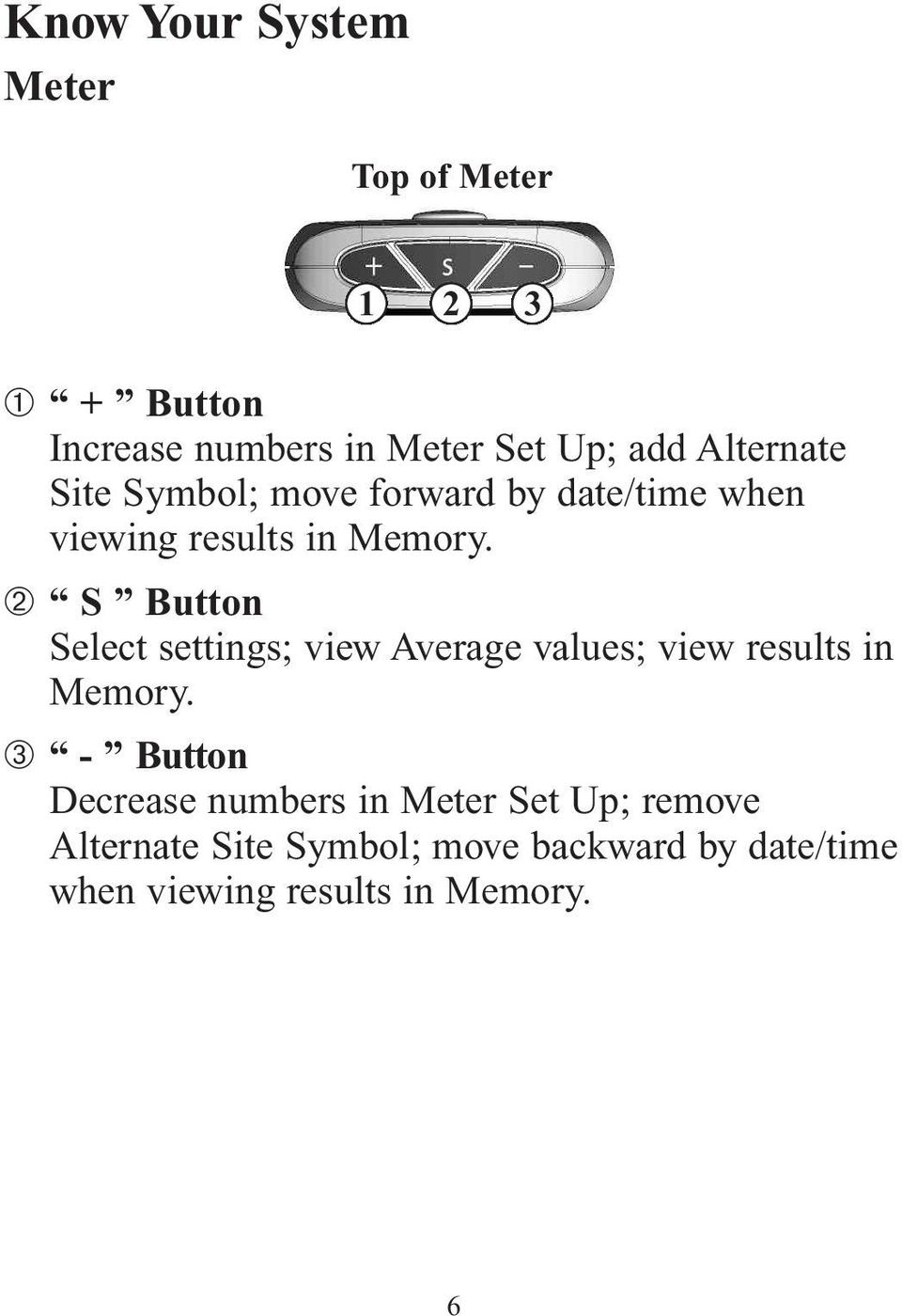➁ S Button Select settings; view Average values; view results in Memory.