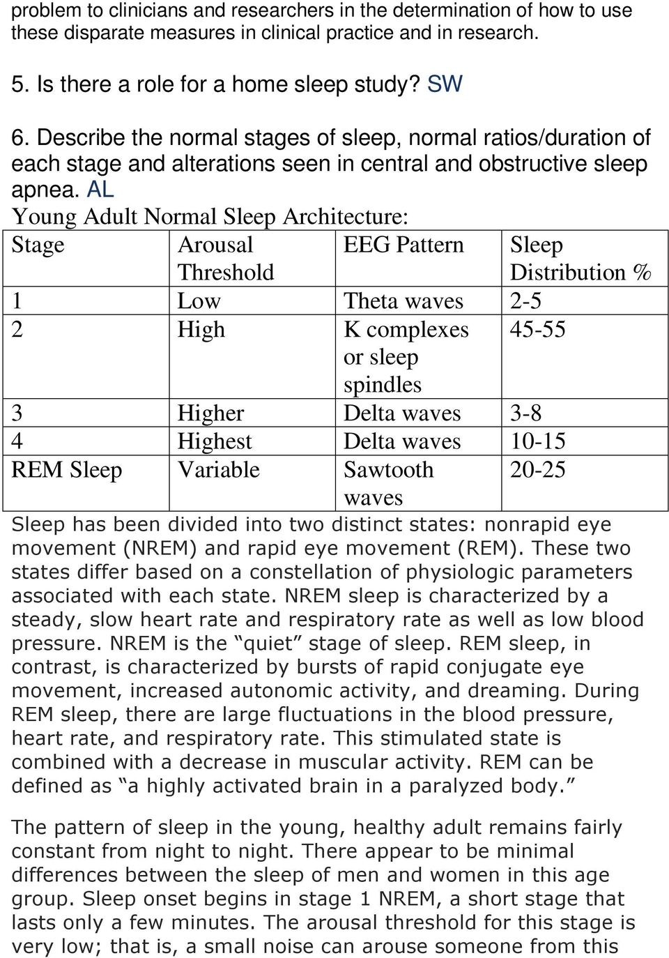 AL Young Adult Normal Sleep Architecture: Stage Arousal Threshold EEG Pattern Sleep Distribution % 1 Low Theta waves 2-5 2 High K complexes 45-55 or sleep spindles 3 Higher Delta waves 3-8 4 Highest