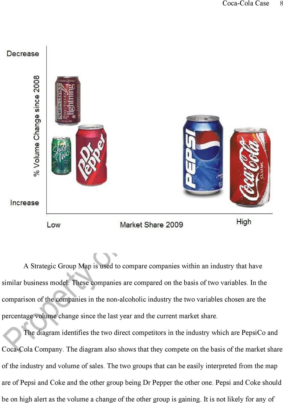 The diagram identifies the two direct competitors in the industry which are PepsiCo and Coca-Cola Company.