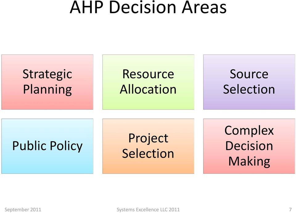 Policy Project Selection Complex Decision