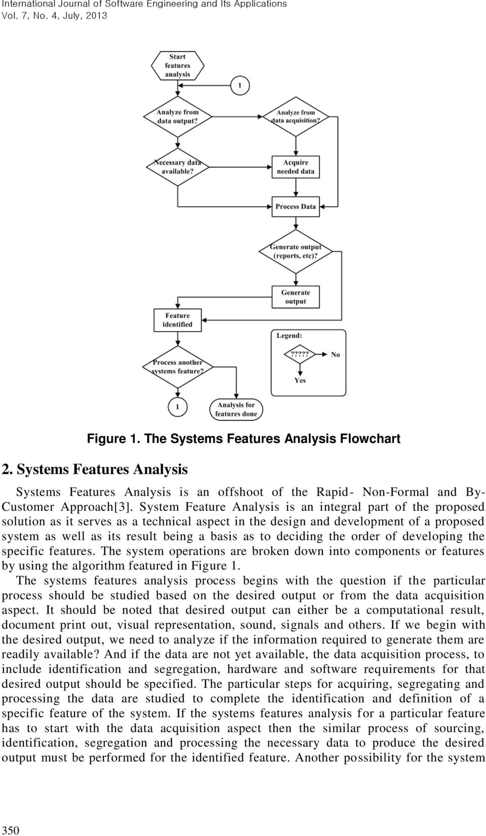 deciding the order of developing the specific features. The system operations are broken down into components or features by using the algorithm featured in Figure 1.