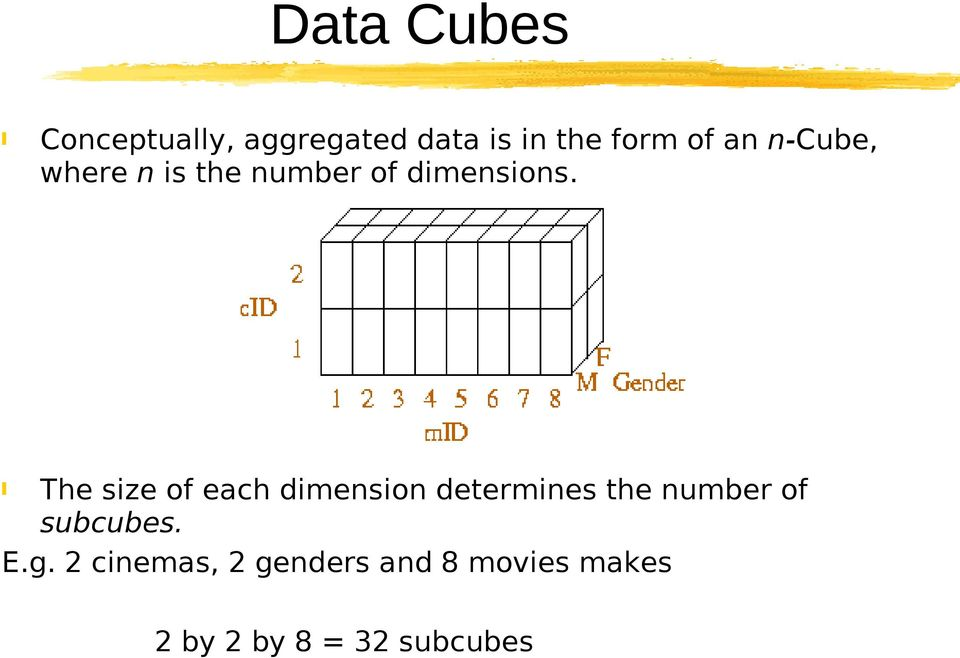 The size of each dimension determines the number of