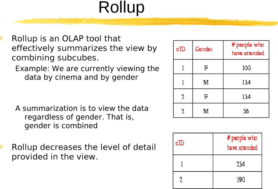Example: We are currently viewing the data by cinema and by gender A