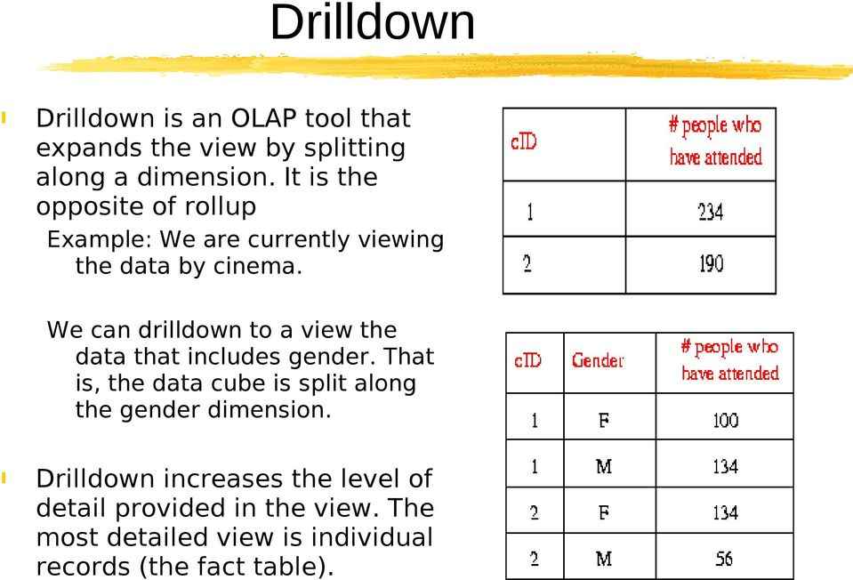 We can drilldown to a view the data that includes gender.