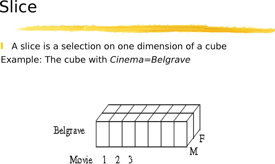 dimension of a cube