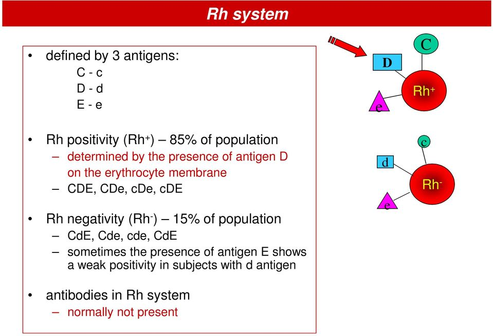 ) 15% of population CdE, Cde, cde, CdE sometimes the presence of antigen E shows a weak