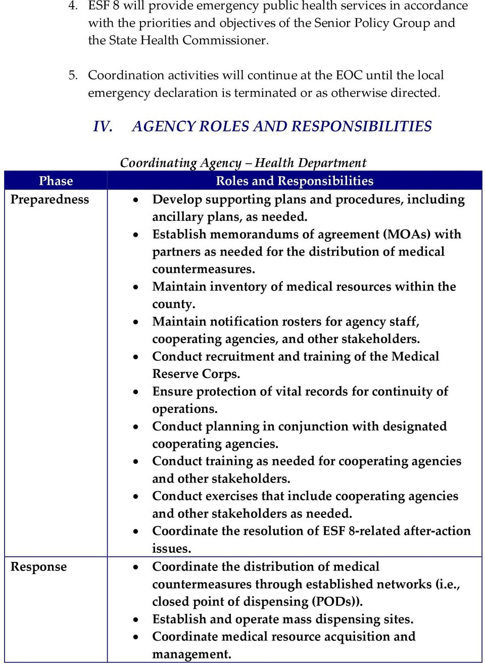 AGENCY ROLES AND RESPONSIBILITIES Coordinating Agency Health Department Preparedness Develop supporting plans and procedures, including ancillary plans, as needed.