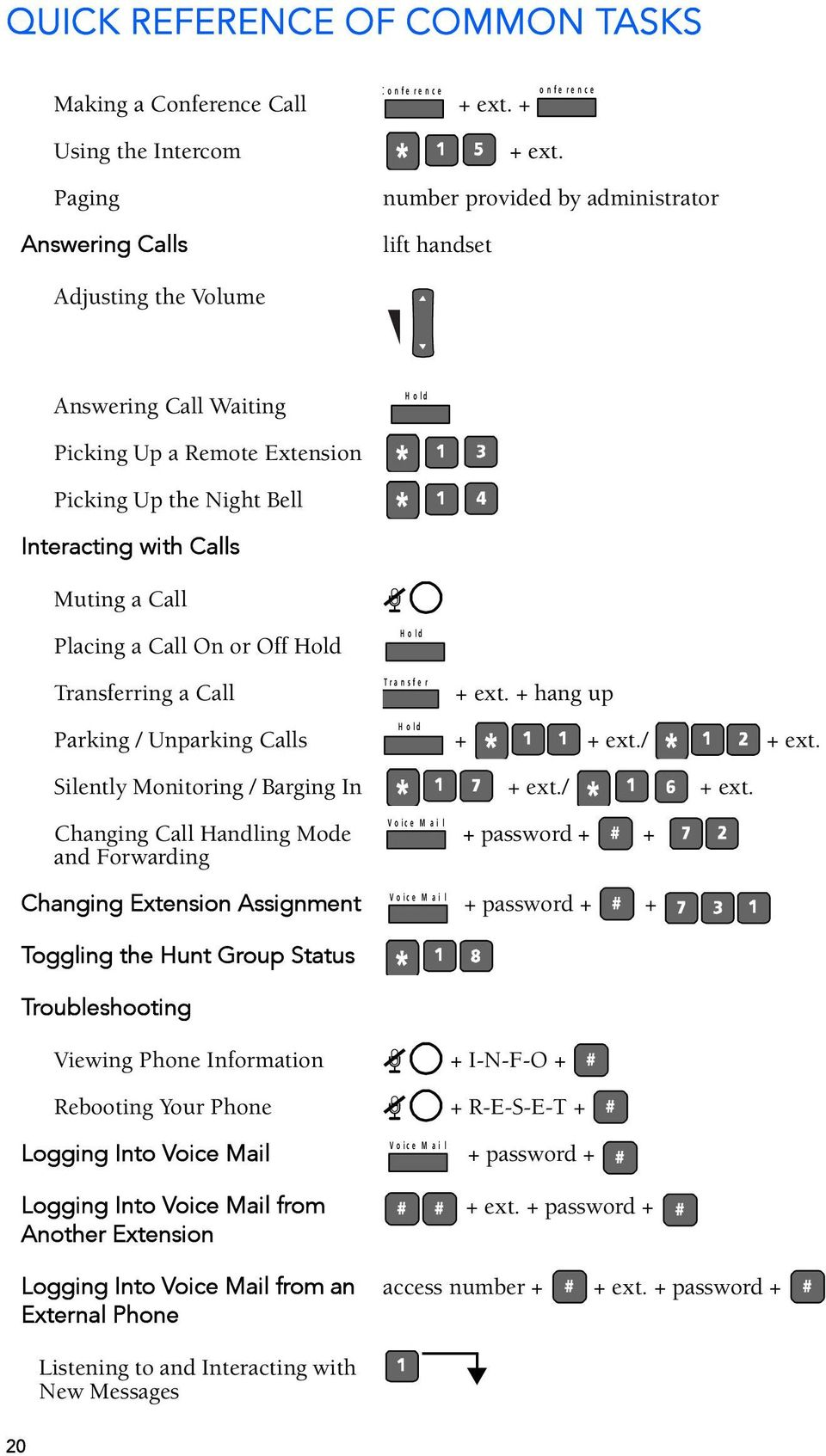 Muting a Call Placing a Call On or Off Hold H o l d Tra n sfe Transferring a Call r + ext. + hang up H o l d Parking / Unparking Calls + + ext./ + ext.