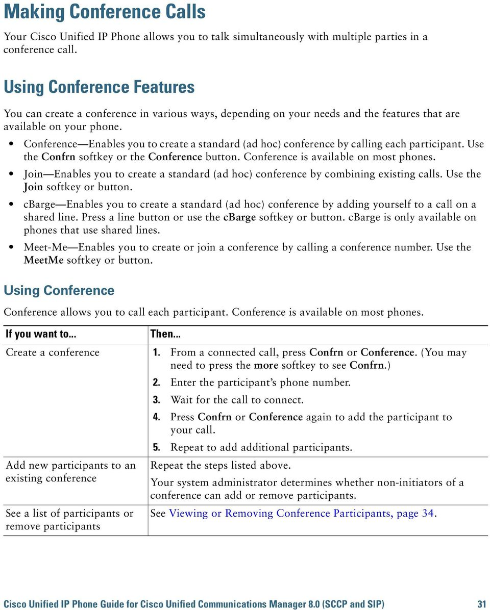 Conference Enables you to create a standard (ad hoc) conference by calling each participant. Use the Confrn softkey or the Conference button. Conference is available on most phones.