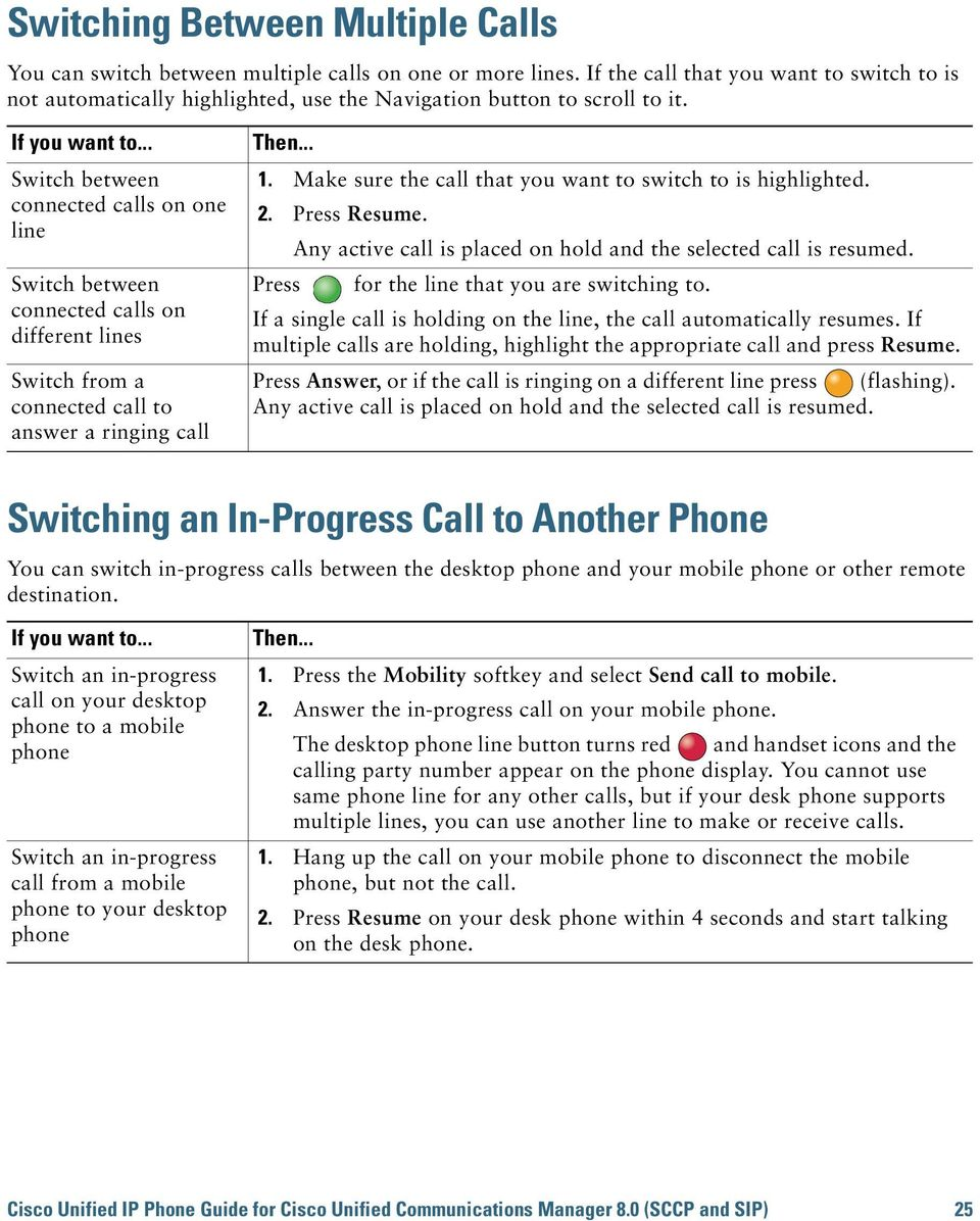 Switch between connected calls on one line Switch between connected calls on different lines Switch from a connected call to answer a ringing call 1.
