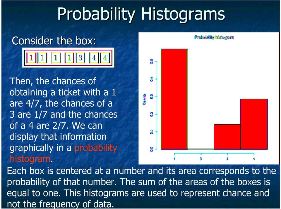 We can display that information graphically in a probability histogram.