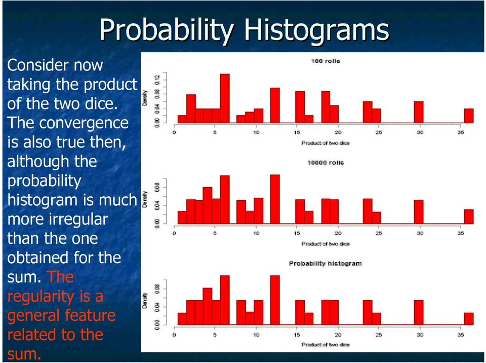 histogram is much more irregular than the one obtained for the
