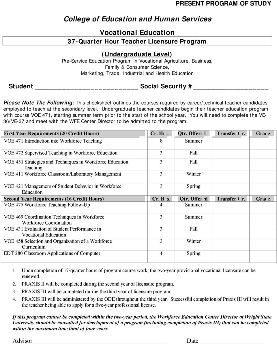 career/technical teacher candidates employed to teach at the secondary level.