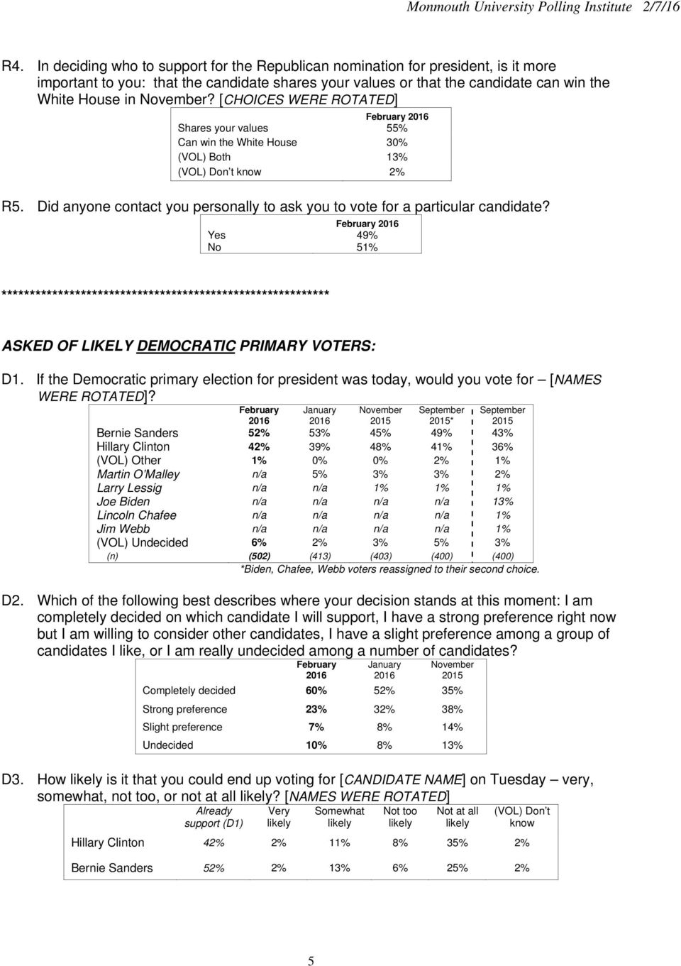 Yes 49% No 51% ********************************************************** ASKED OF LIKELY DEMOCRATIC PRIMARY VOTERS: D1.
