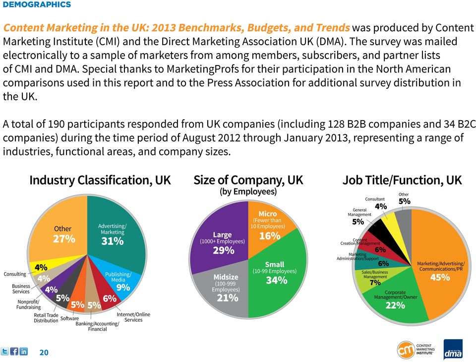Special thanks to MarketingProfs for their participation in the North American comparisons used in this report and to the Press Association for additional survey distribution in the UK.