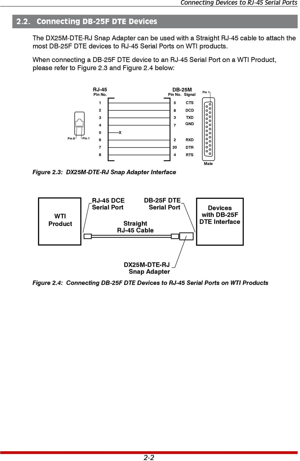 RJ- s on WTI products. When connecting a DB-F DTE device to an RJ- on a WTI Product, please refer to Figure. and Figure.