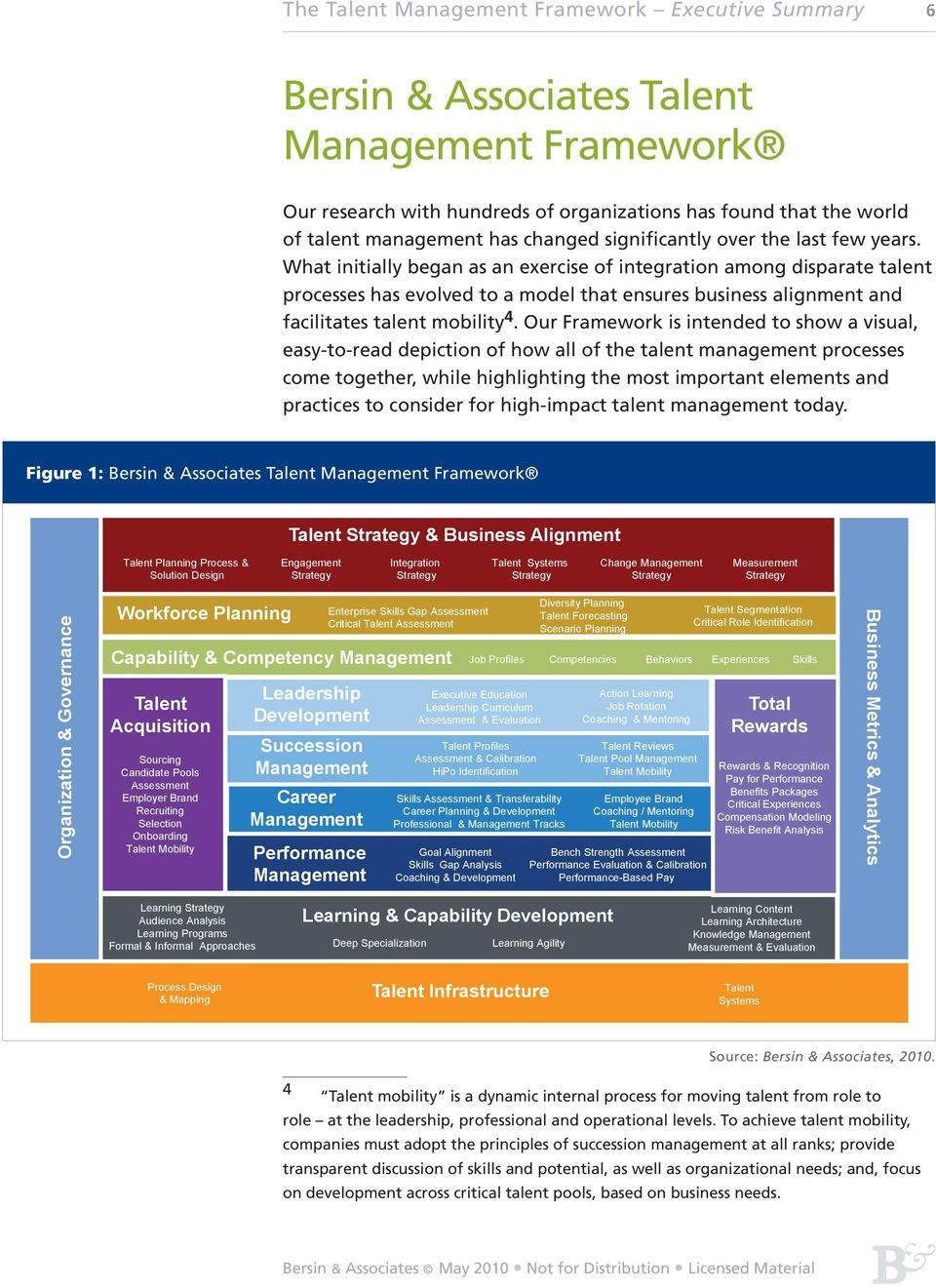 Our Framework is intended to show a visual, easy-to-read depiction of how all of the talent management processes come together, while highlighting the most important elements and practices to