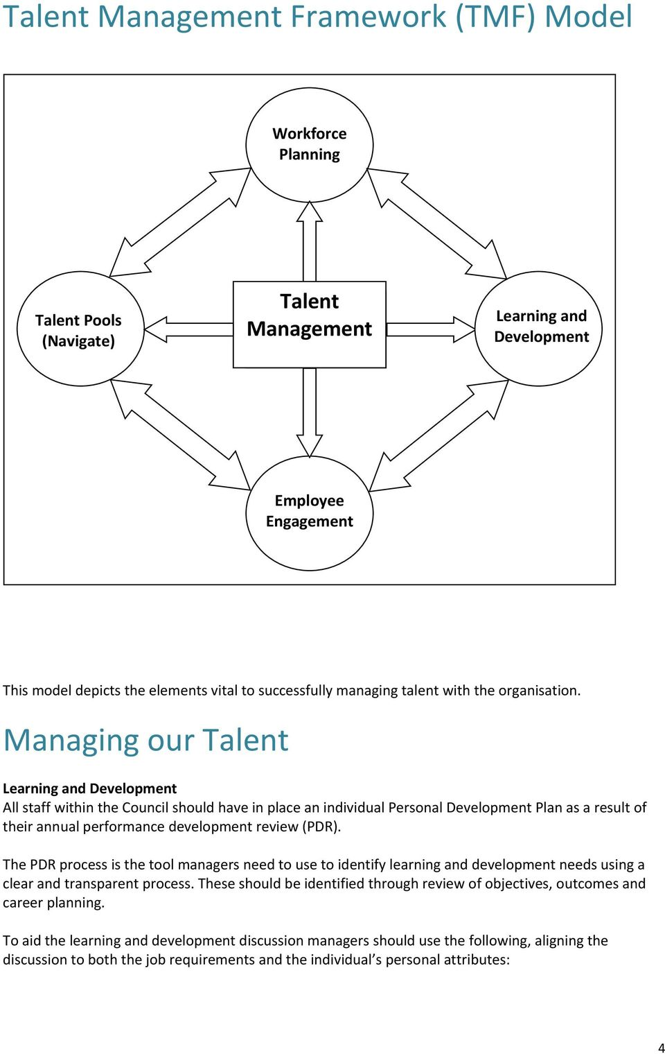 Managing our Talent Learning and Development All staff within the Council should have in place an individual Personal Development Plan as a result of their annual performance development review (PDR).