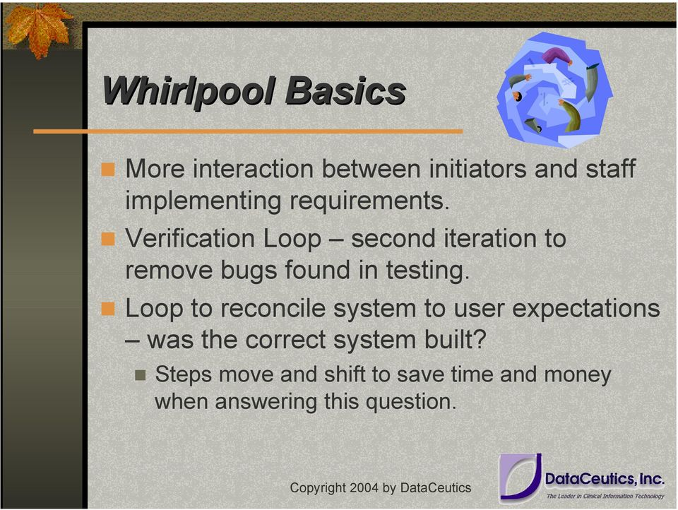 Verification Loop second iteration to remove bugs found in testing.
