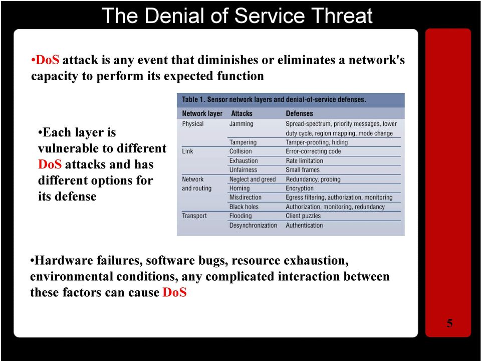 attacks and has different options for its defense Hardware failures, software bugs, resource