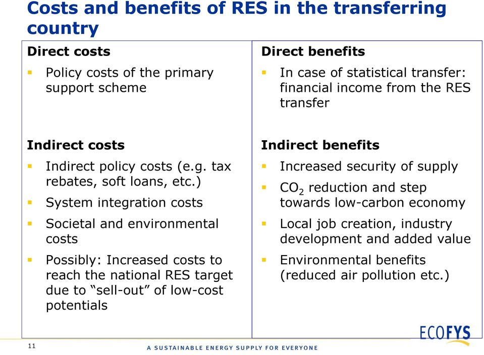 ) System integration costs Societal and environmental costs Possibly: Increased costs to reach the national RES target due to sell-out of low-cost potentials