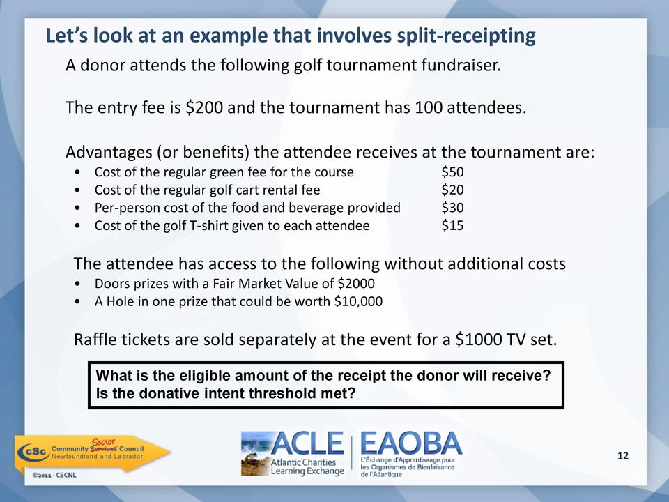 and beverage provided $30 Cost of the golf T-shirt given to each attendee $15 The attendee has access to the following without additional costs Doors prizes with a Fair Market Value of $2000 A