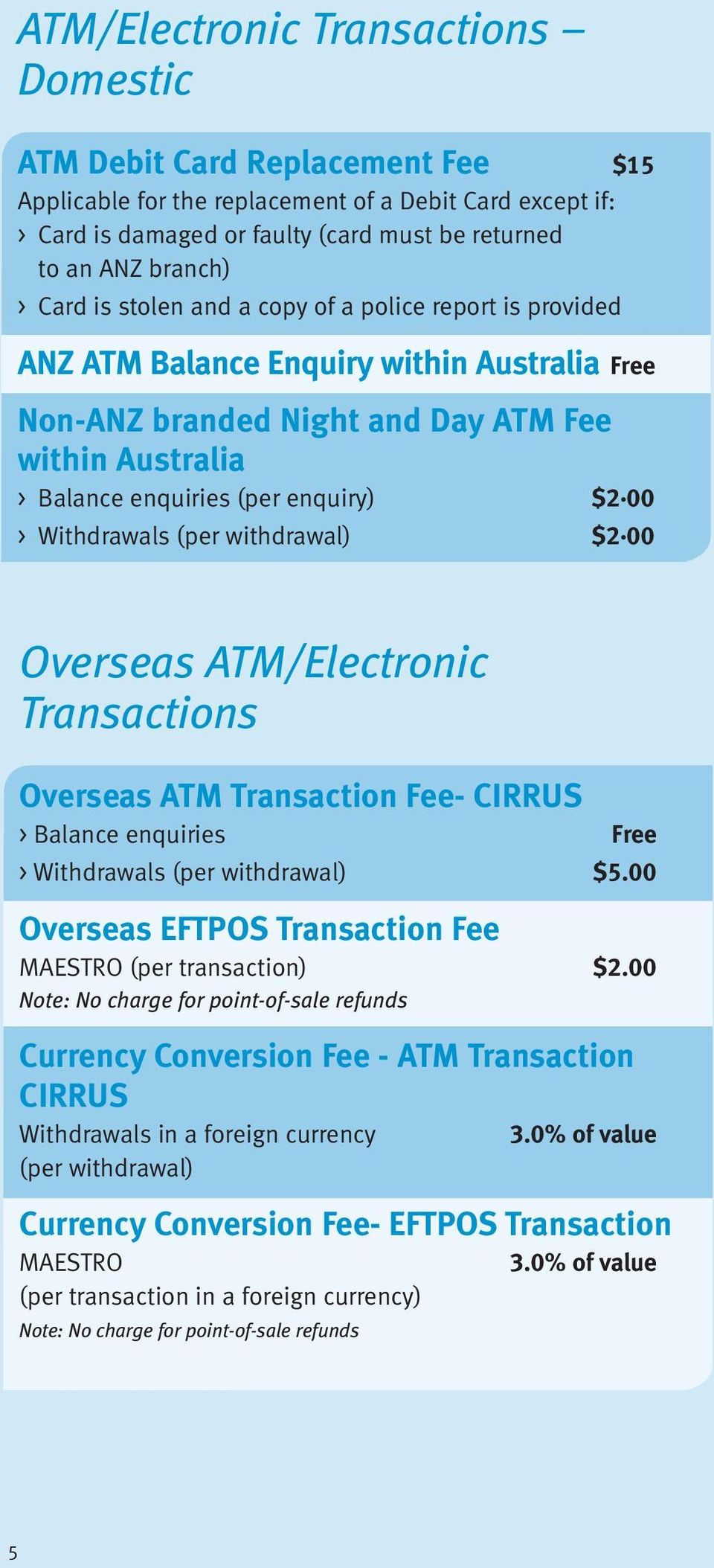 > Withdrawals (per withdrawal) $2 00 Overseas ATM/Electronic Transactions Overseas ATM Transaction Fee- CIRRUS > Balance enquiries Free > Withdrawals (per withdrawal) $5.