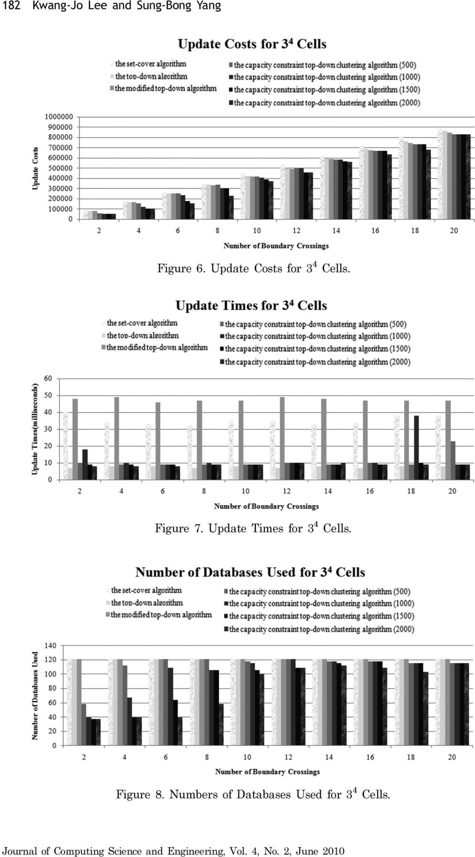 Figure 7. Update Times for 3 4 Cells.