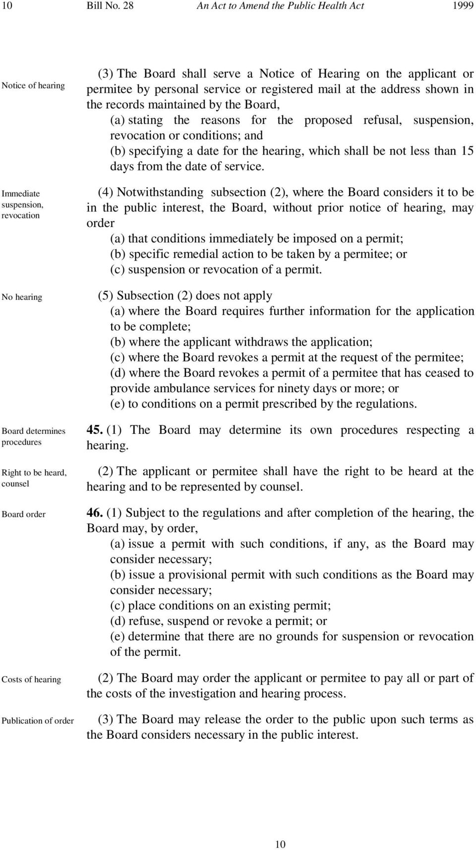 Publication of order (3) The Board shall serve a Notice of Hearing on the applicant or permitee by personal service or registered mail at the address shown in the records maintained by the Board, (a)