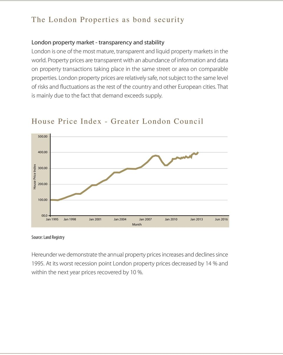 London property prices are relatively safe, not subject to the same level of risks and fluctuations as the rest of the country and other European cities.