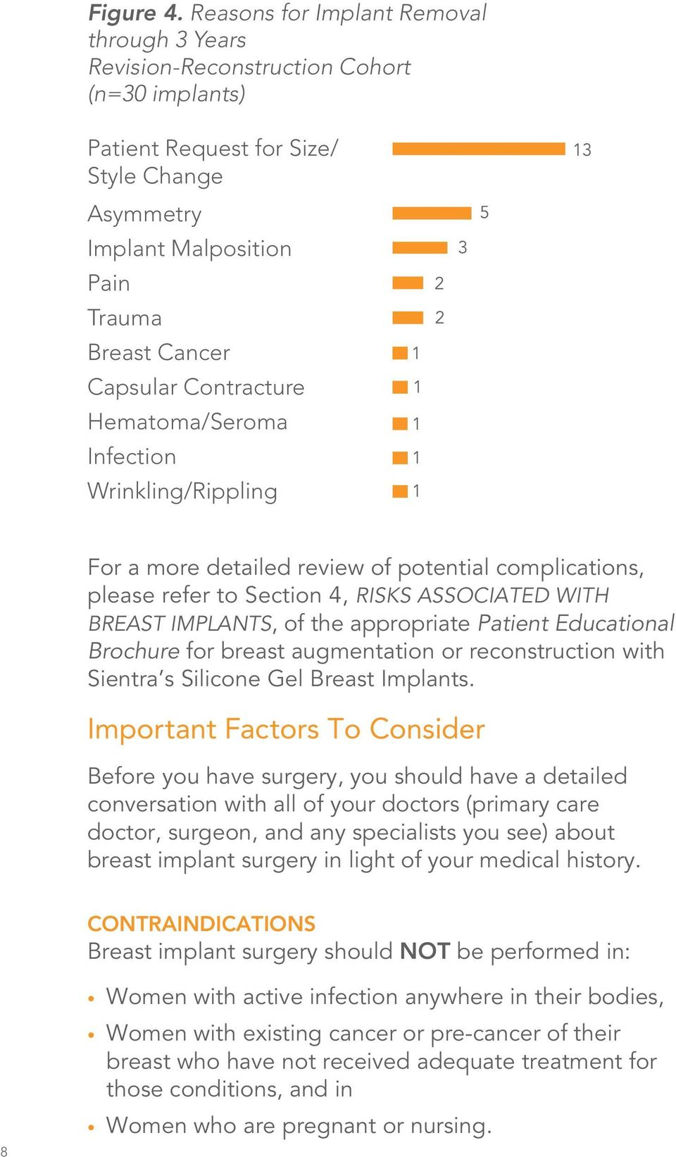 Contracture Hematoma/Seroma Infection Wrinkling/Rippling 2 2 3 5 3 For a more detailed review of potential complications, please refer to Section 4, Risks Associated With Breast Implants, of the
