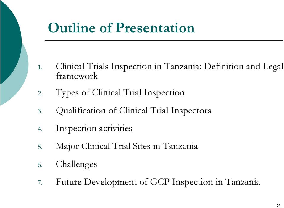 Types of Clinical Trial Inspection 3.