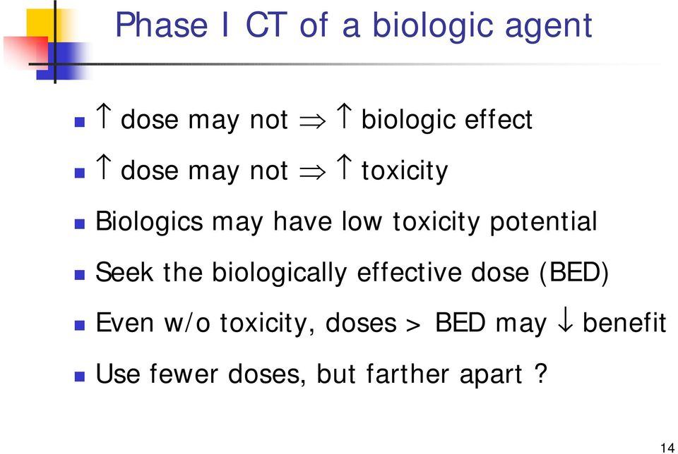 potential Seek the biologically effective dose (BED) Even w/o