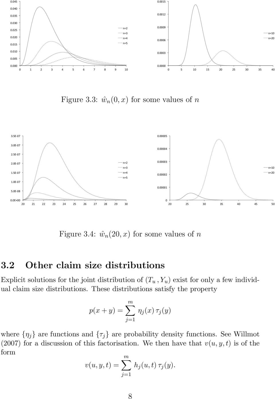 2 Other claim size distributions Explicit solutions for the joint distribution of (T u, Y u ) exist for only a few individual claim size distributions.