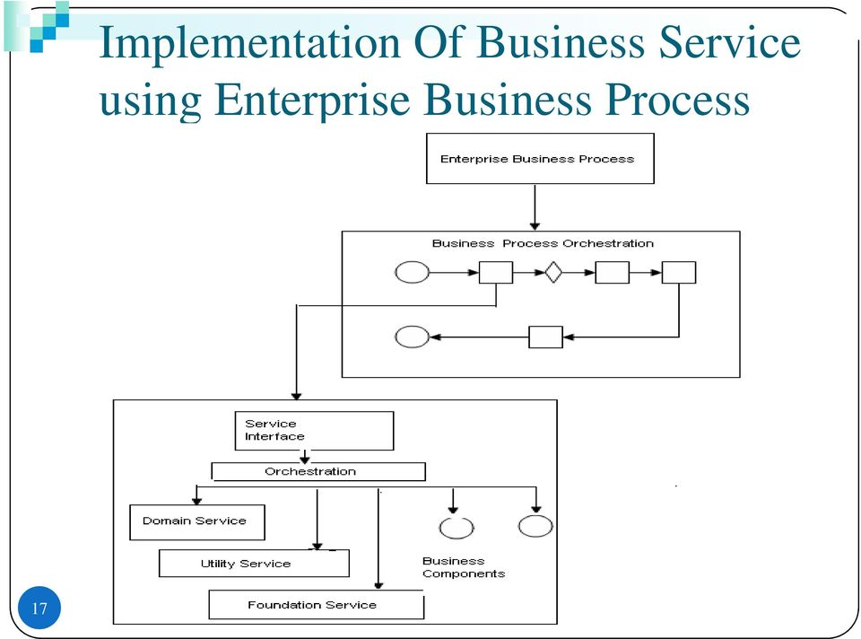 using Enterprise