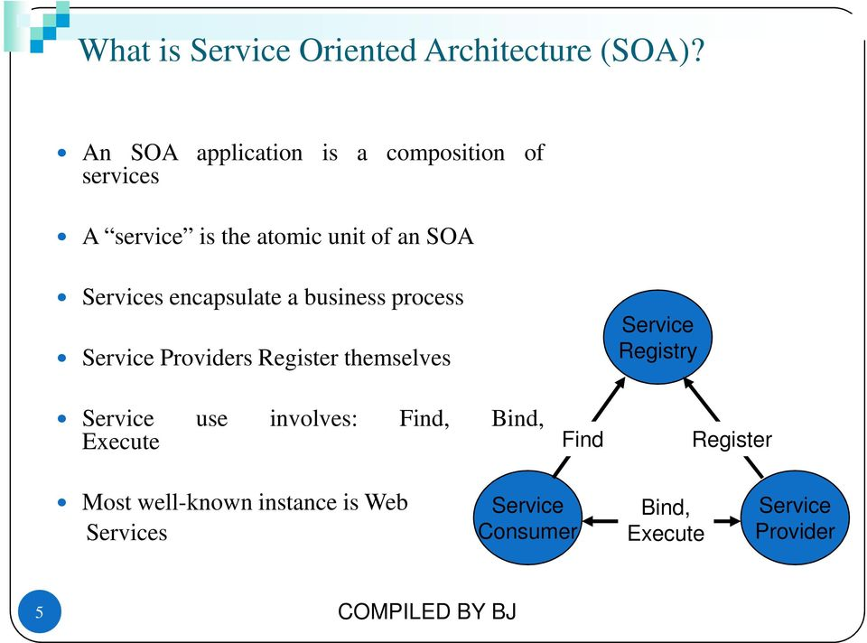 encapsulate a business process Service Providers Register themselves Service use involves: Find,