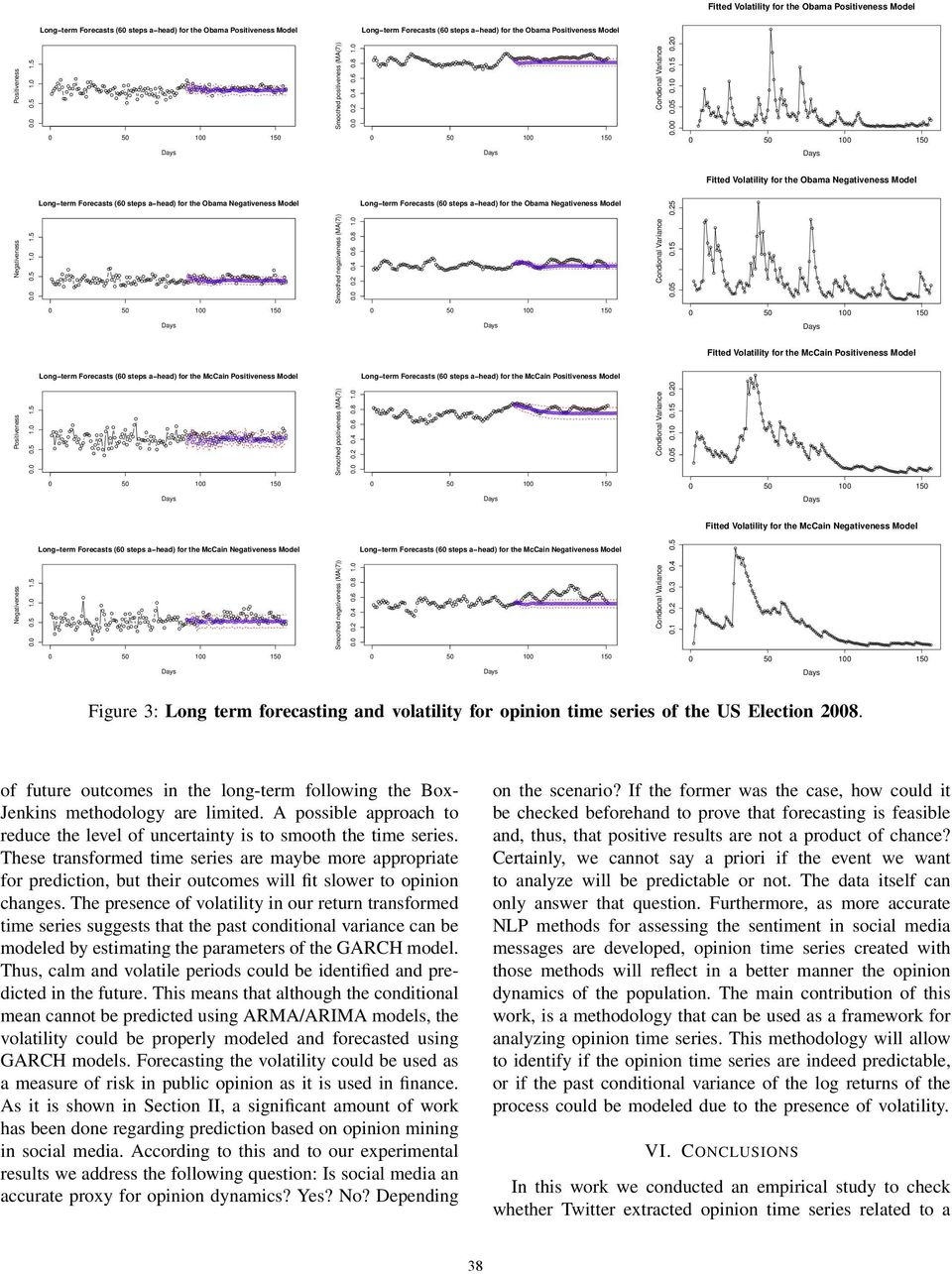 Opinion Dynamics of Elections in Twitter - PDF
