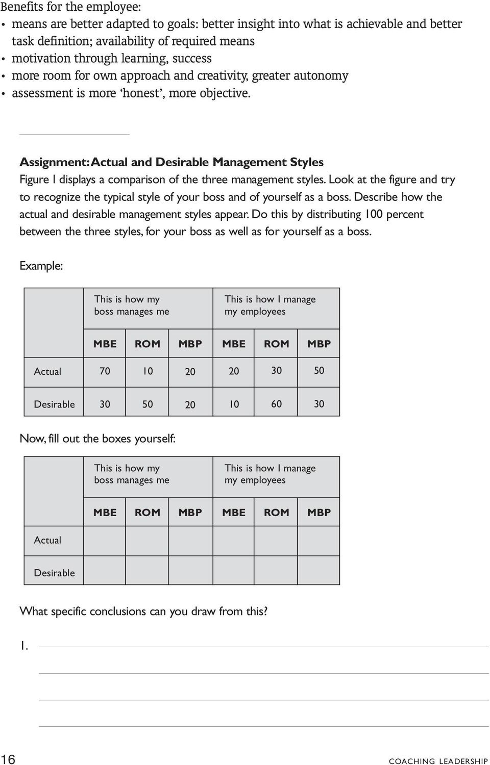 Assignment:Actual and Desirable Management Styles Figure 1 displays a comparison of the three management styles.