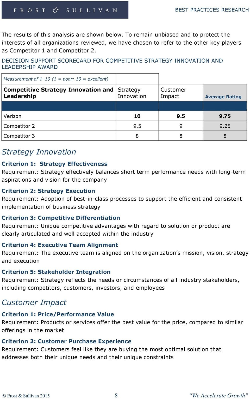DECISION SUPPORT SCORECARD FOR COMPETITIVE STRATEGY INNOVATION AND LEADERSHIP AWARD Measurement of 1 10 (1 = poor; 10 = excellent) Competitive Strategy Innovation and Leadership Strategy Innovation