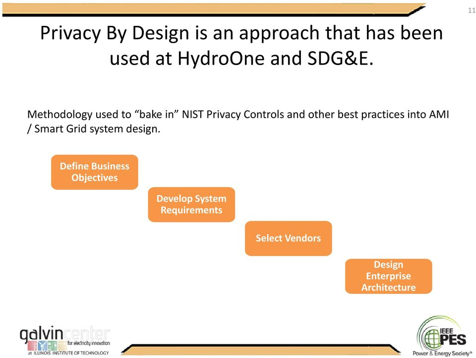 11 Methodology used to bake in NIST Privacy Controls and other best