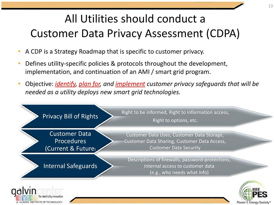 Objective: identify, plan for, and implement customer privacy safeguards that will be needed as a utility deploys new smart grid technologies.