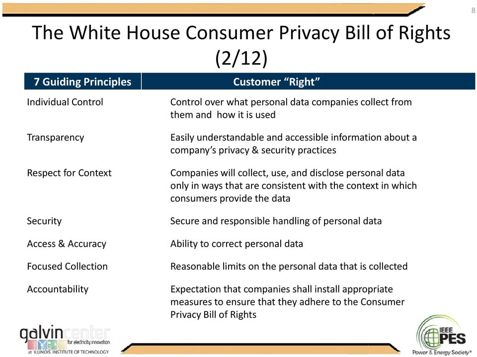 ways that are consistent with the context in which consumers provide the data Security Secure and responsible handling of personal data Access & Accuracy Focused Collection Accountability Ability